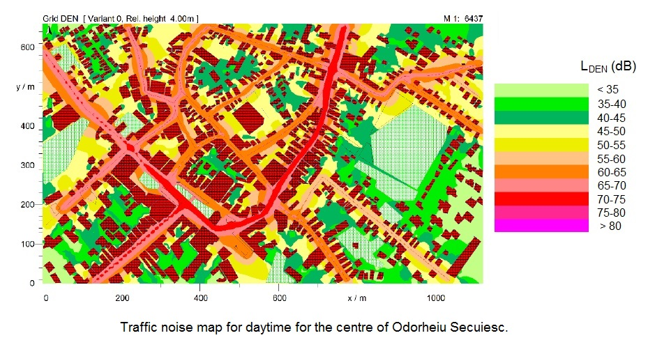 Traffic noise map of the centre of Odorheiu Secuiesc